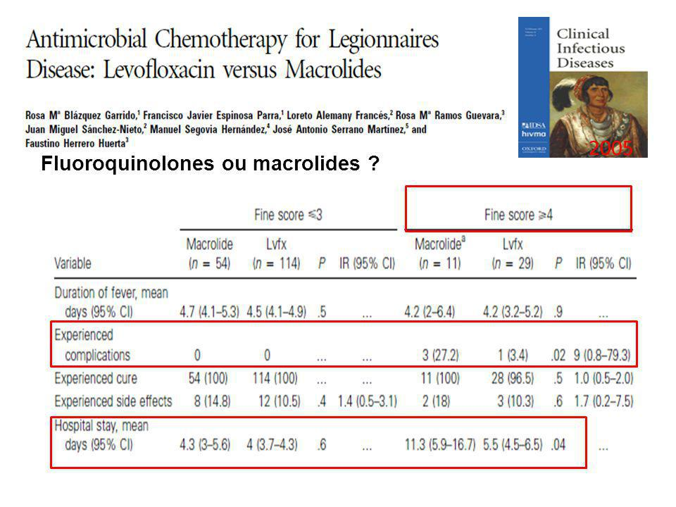 2005 Fluoroquinolones ou macrolides