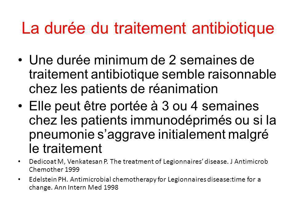 La durée du traitement antibiotique