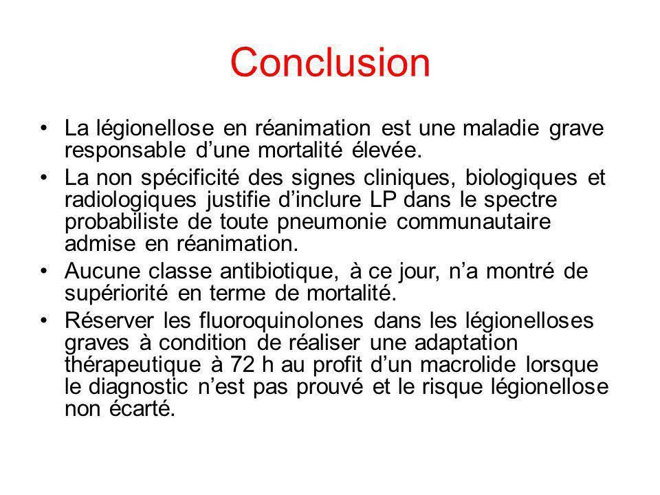 Conclusion La légionellose en réanimation est une maladie grave responsable d'une mortalité élevée.