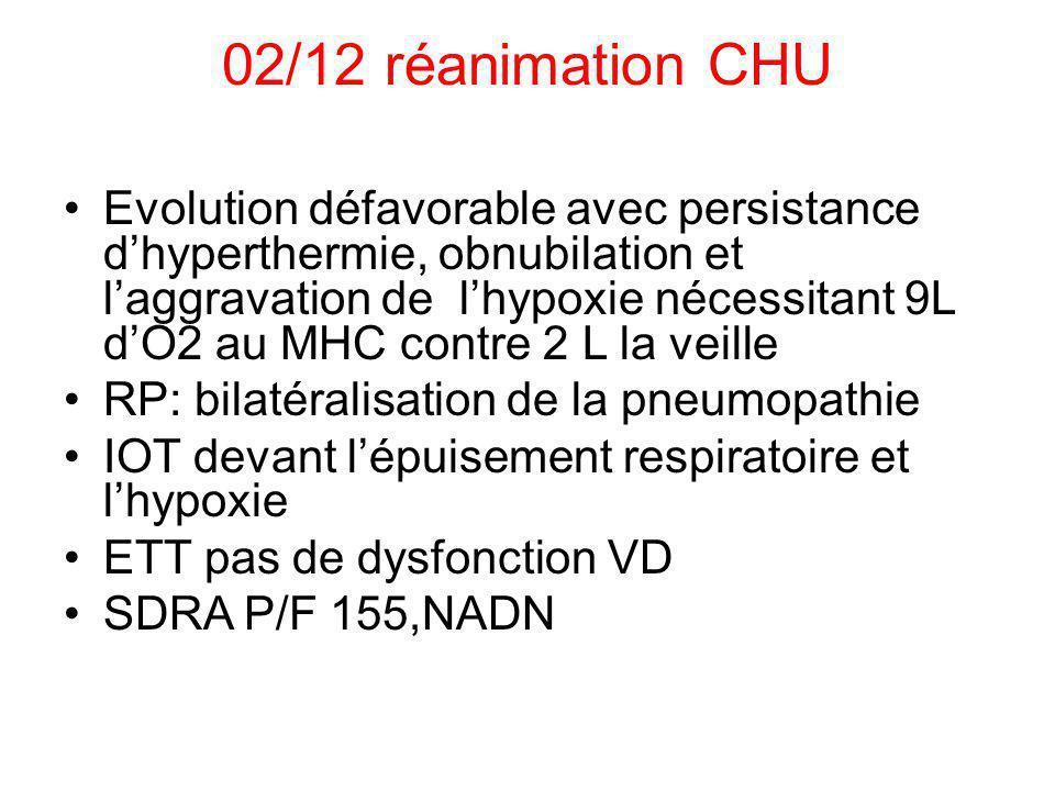02/12 réanimation CHU