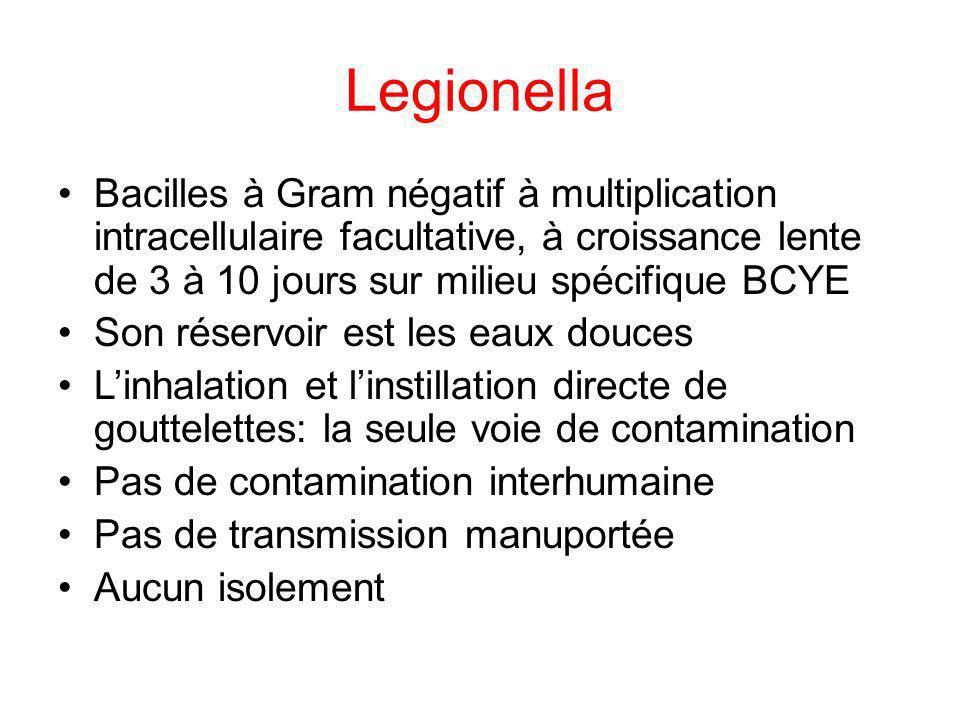 Legionella Bacilles à Gram négatif à multiplication intracellulaire facultative, à croissance lente de 3 à 10 jours sur milieu spécifique BCYE.
