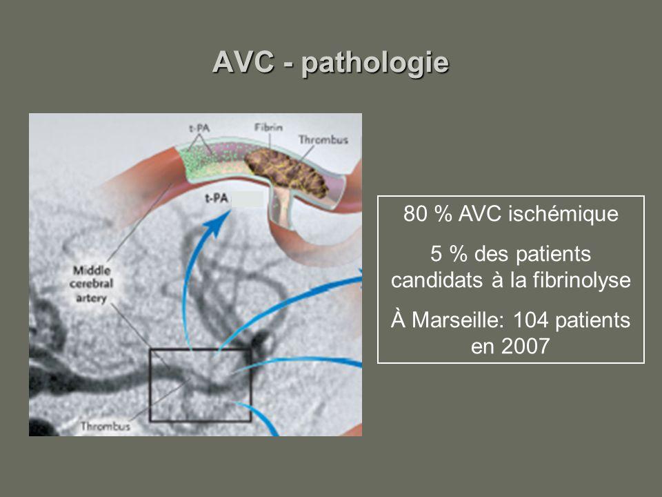 AVC - pathologie Fréquente Grave