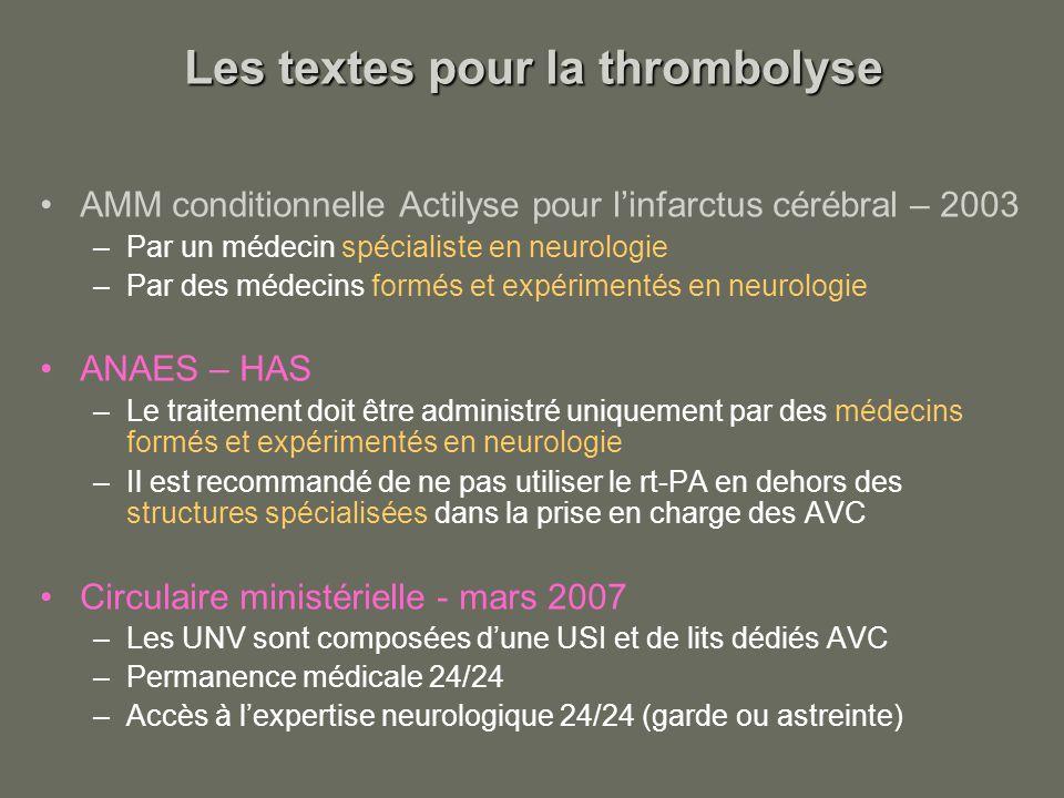 Les textes pour la thrombolyse