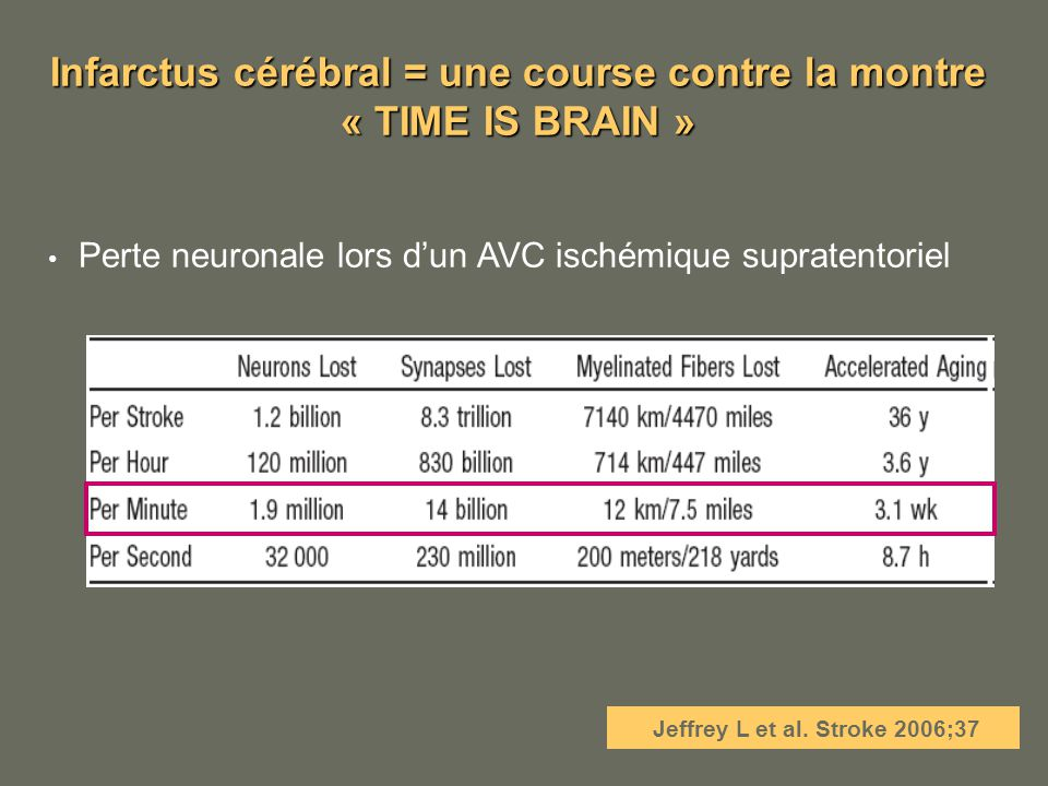 Infarctus cérébral = une course contre la montre « TIME IS BRAIN »