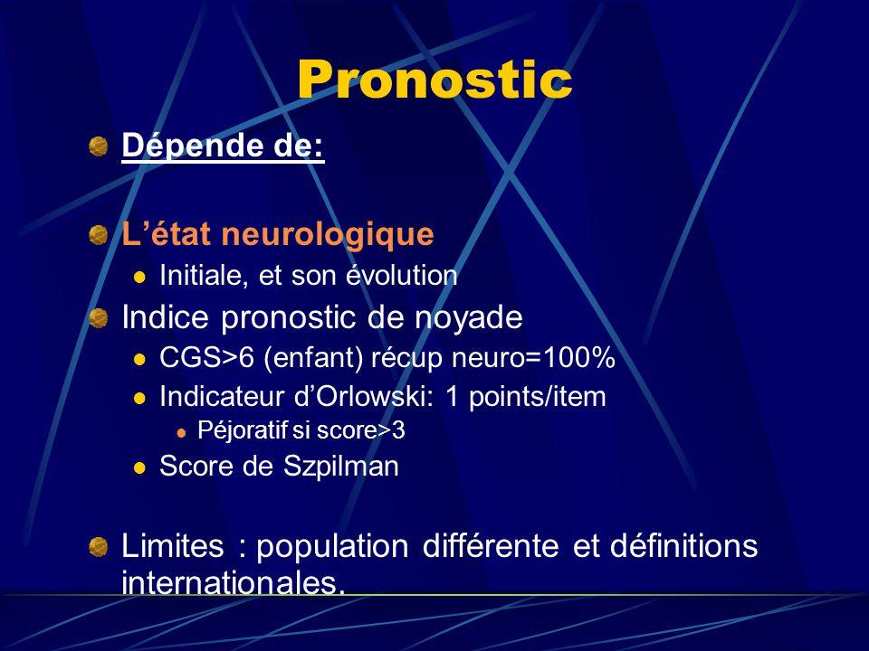 Pronostic Dépende de: L'état neurologique Indice pronostic de noyade