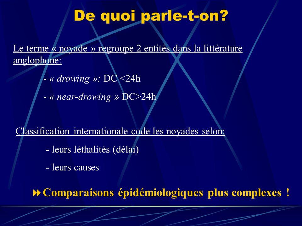 De quoi parle-t-on Comparaisons épidémiologiques plus complexes !
