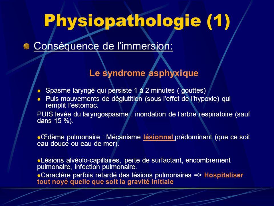 Le syndrome asphyxique