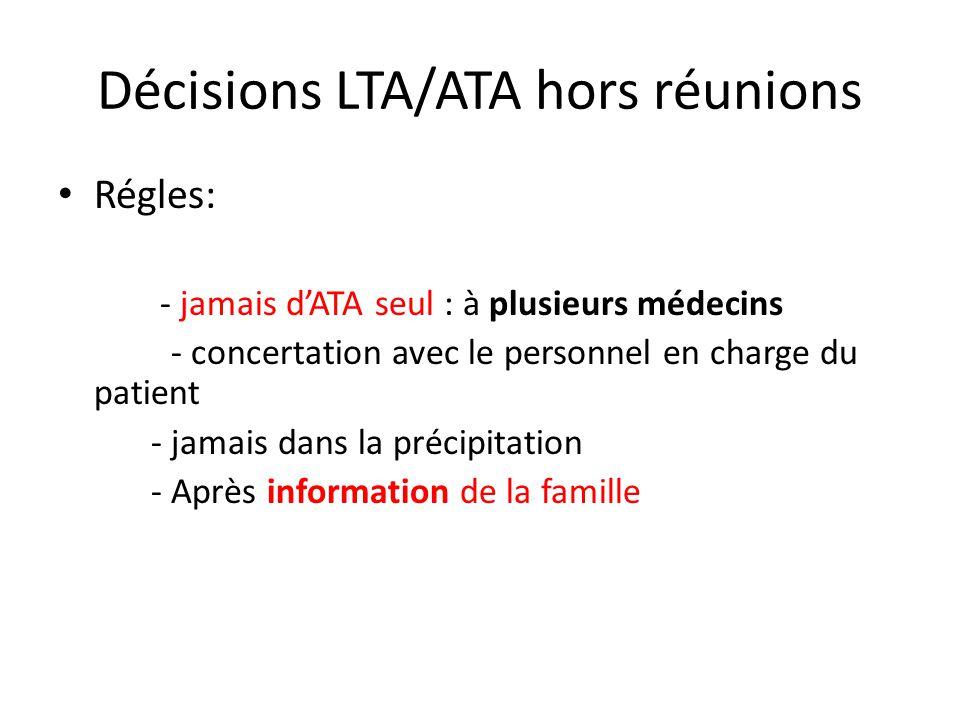 Décisions LTA/ATA hors réunions