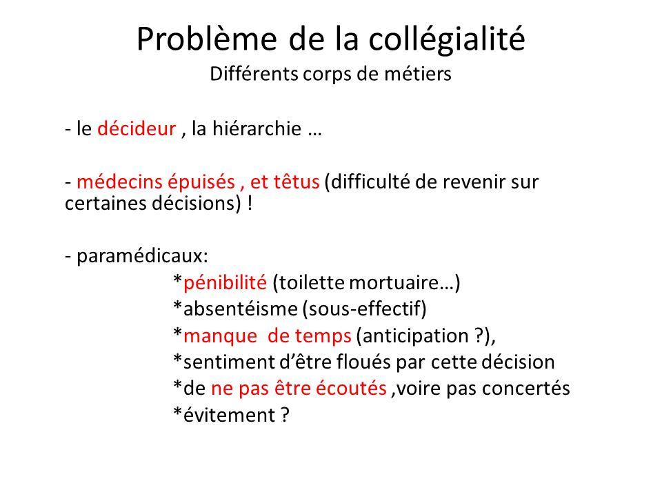 Problème de la collégialité Différents corps de métiers