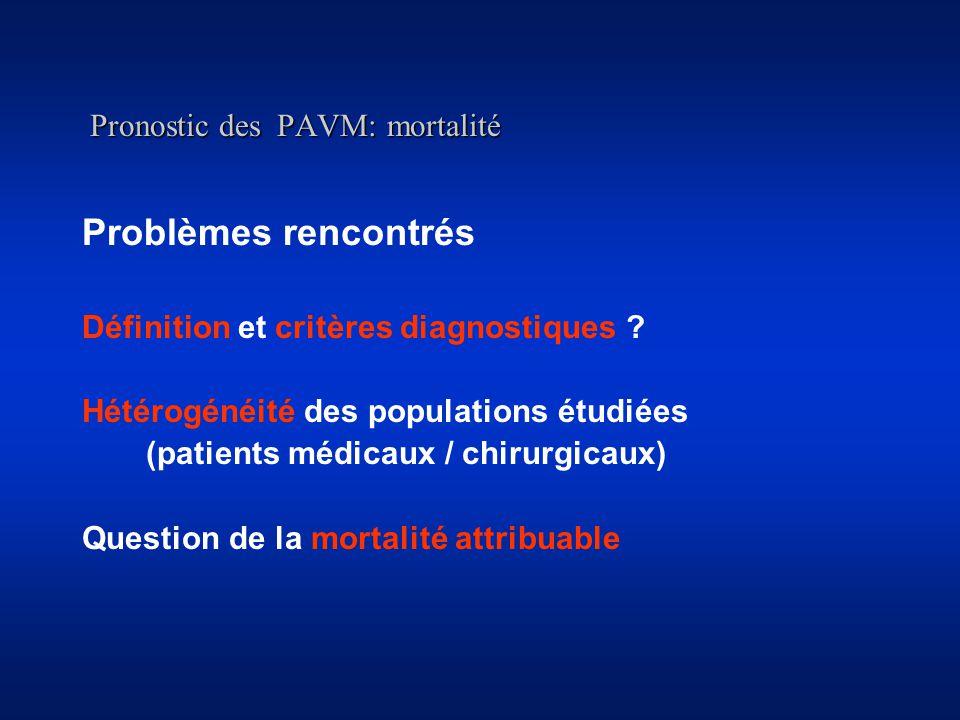 Pronostic des PAVM: mortalité
