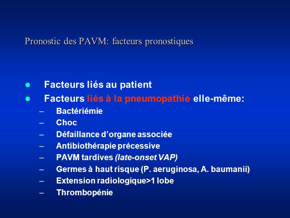 Pronostic des PAVM: facteurs pronostiques