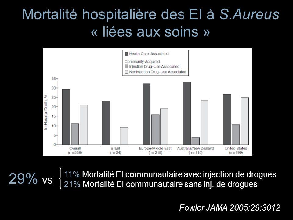 Mortalité hospitalière des EI à S.Aureus « liées aux soins »