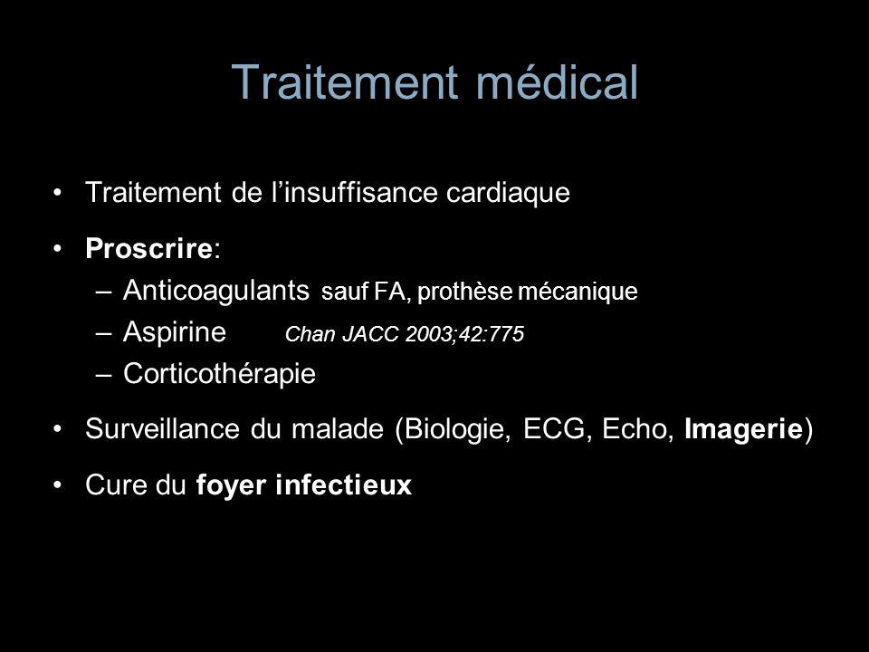 Traitement médical Traitement de l'insuffisance cardiaque Proscrire: