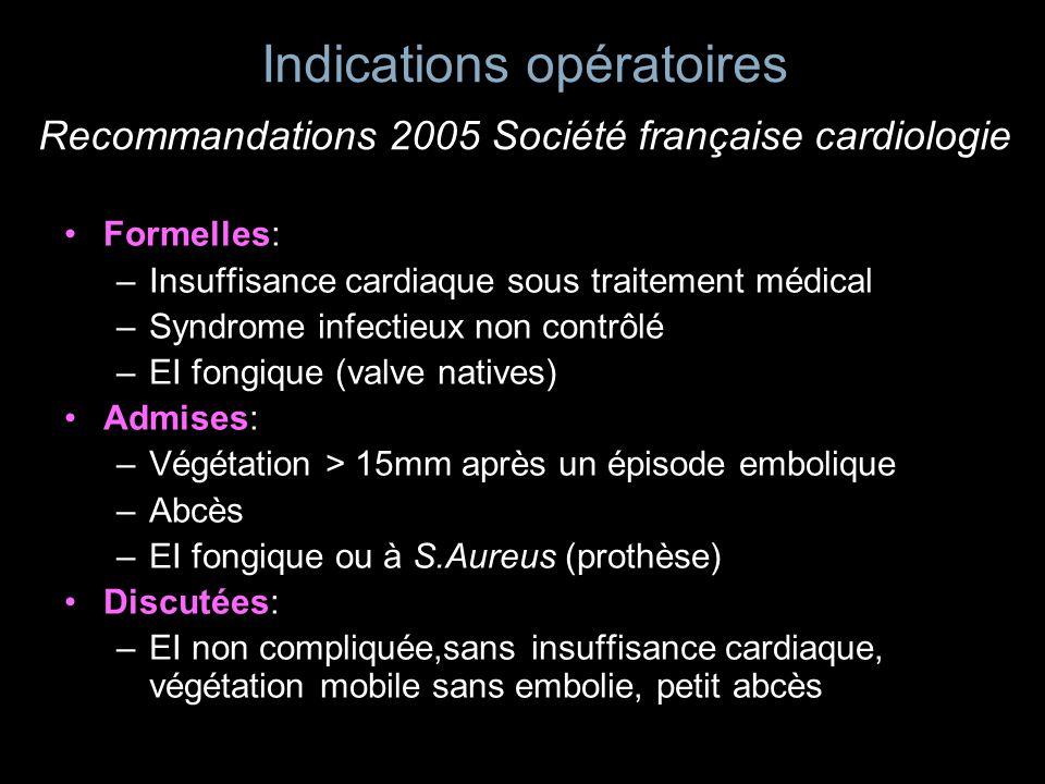 Indications opératoires Recommandations 2005 Société française cardiologie