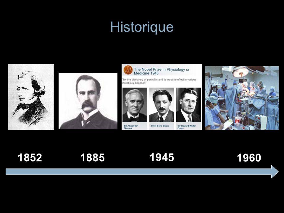 Historique 1852 1885 1945 1960