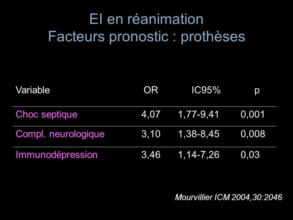 EI en réanimation Facteurs pronostic : prothèses