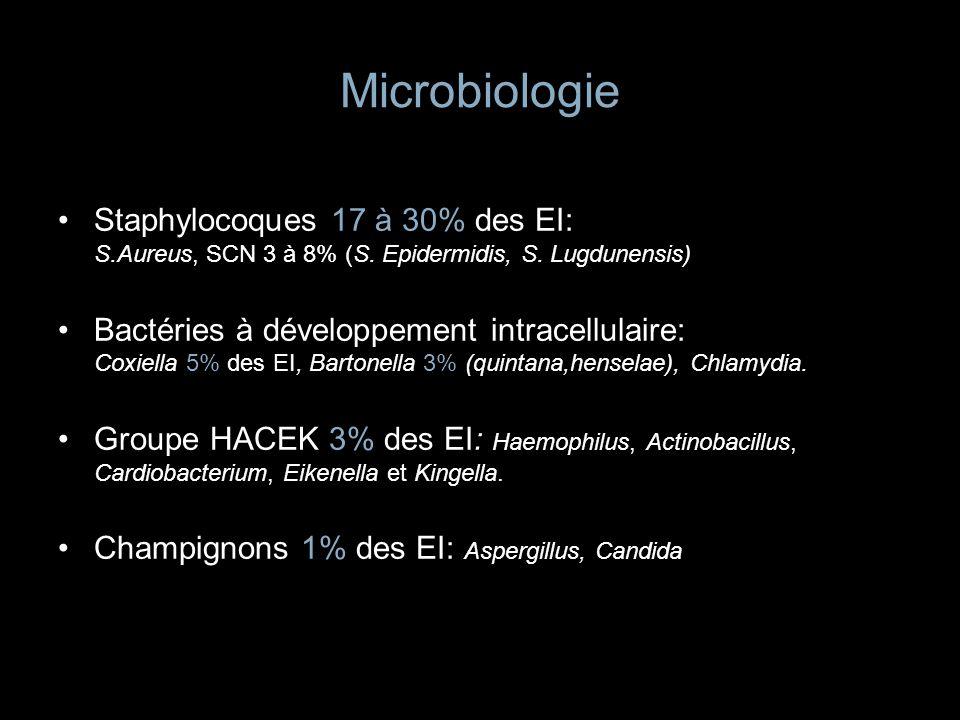 Microbiologie Staphylocoques 17 à 30% des EI: S.Aureus, SCN 3 à 8% (S. Epidermidis, S. Lugdunensis)