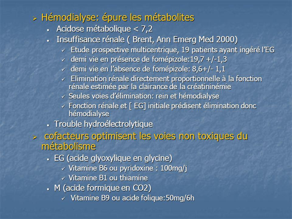 Hémodialyse: épure les métabolites