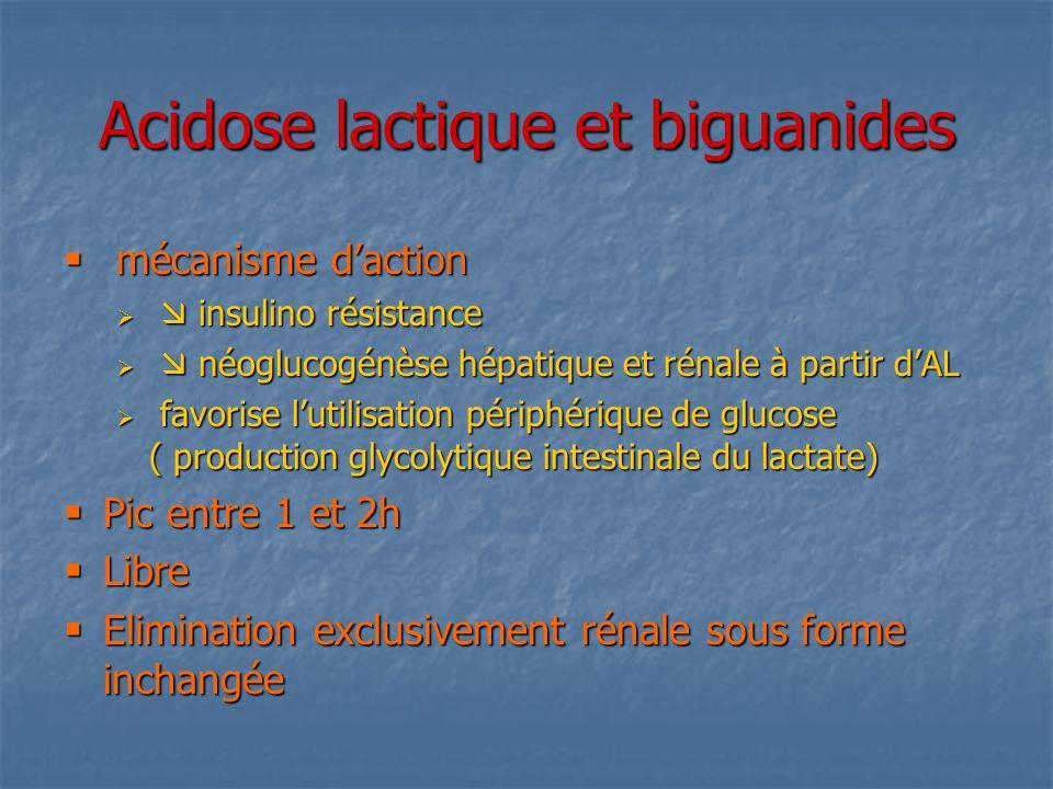 Acidose lactique et biguanides