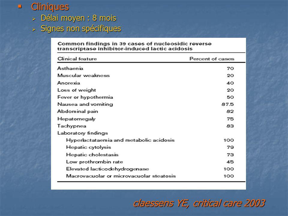 claessens YE, critical care 2003