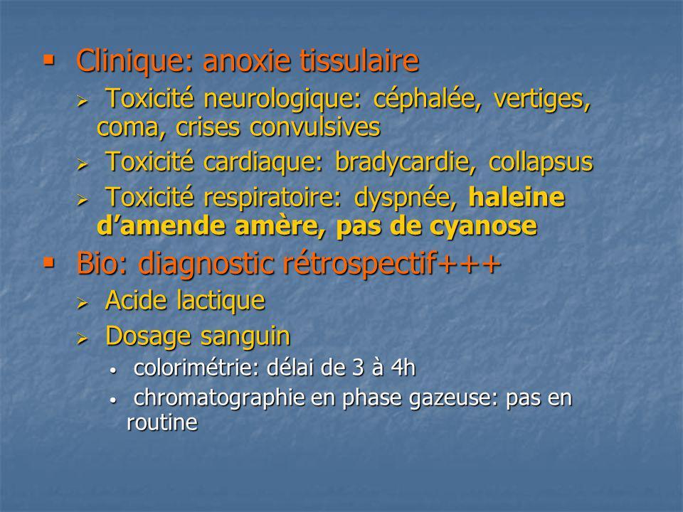 Clinique: anoxie tissulaire