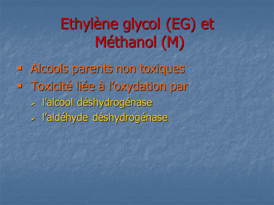 Ethylène glycol (EG) et Méthanol (M)