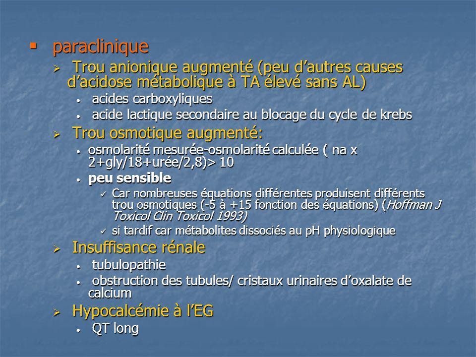paraclinique Trou anionique augmenté (peu d'autres causes d'acidose métabolique à TA élevé sans AL)