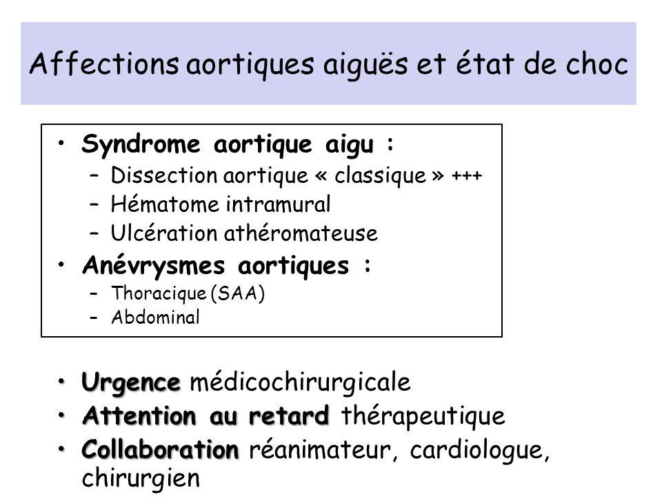 Affections aortiques aiguës et état de choc
