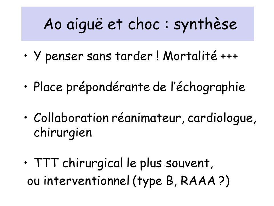 Ao aiguë et choc : synthèse