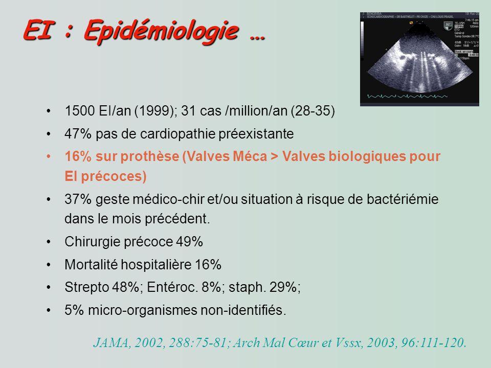 JAMA, 2002, 288:75-81; Arch Mal Cœur et Vssx, 2003, 96:111-120.