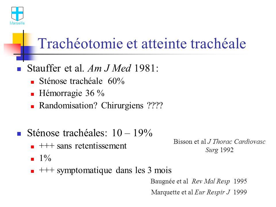 Trachéotomie et atteinte trachéale