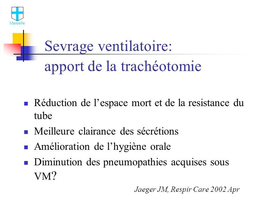 Sevrage ventilatoire: apport de la trachéotomie
