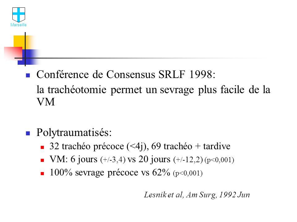 Conférence de Consensus SRLF 1998: