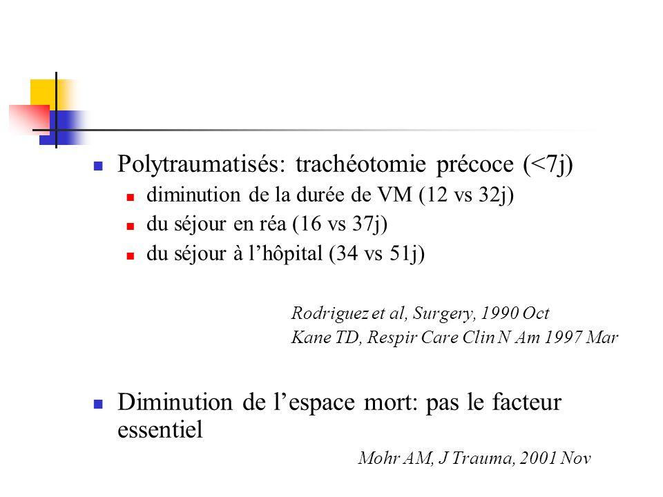 Polytraumatisés: trachéotomie précoce (<7j)