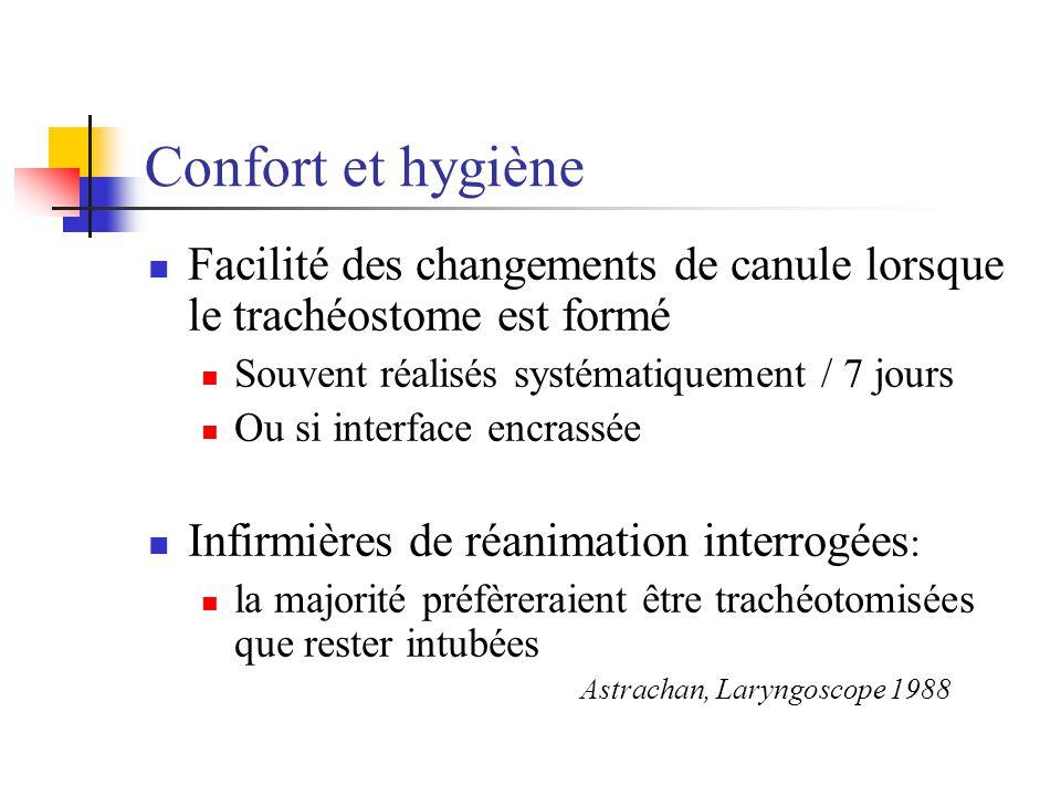 Confort et hygiène Facilité des changements de canule lorsque le trachéostome est formé. Souvent réalisés systématiquement / 7 jours.