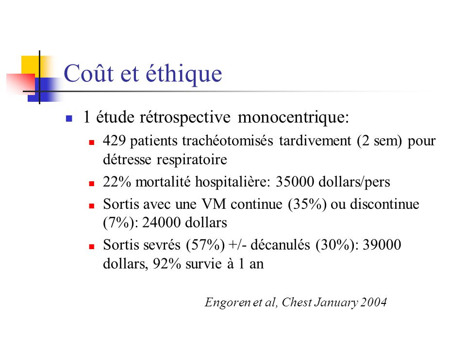Coût et éthique 1 étude rétrospective monocentrique: