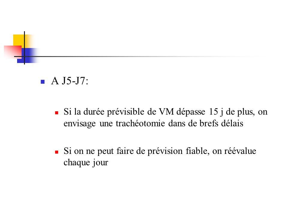 A J5-J7: Si la durée prévisible de VM dépasse 15 j de plus, on envisage une trachéotomie dans de brefs délais.