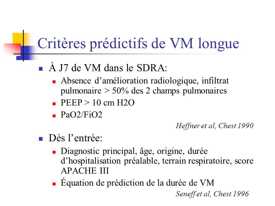 Critères prédictifs de VM longue