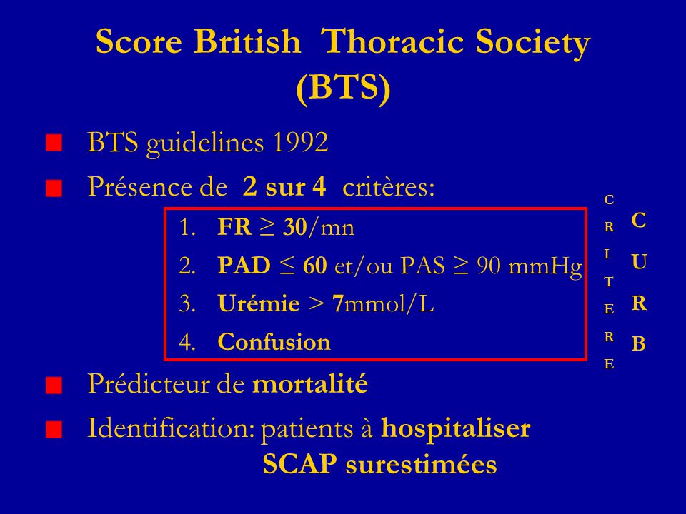 Score British Thoracic Society (BTS)