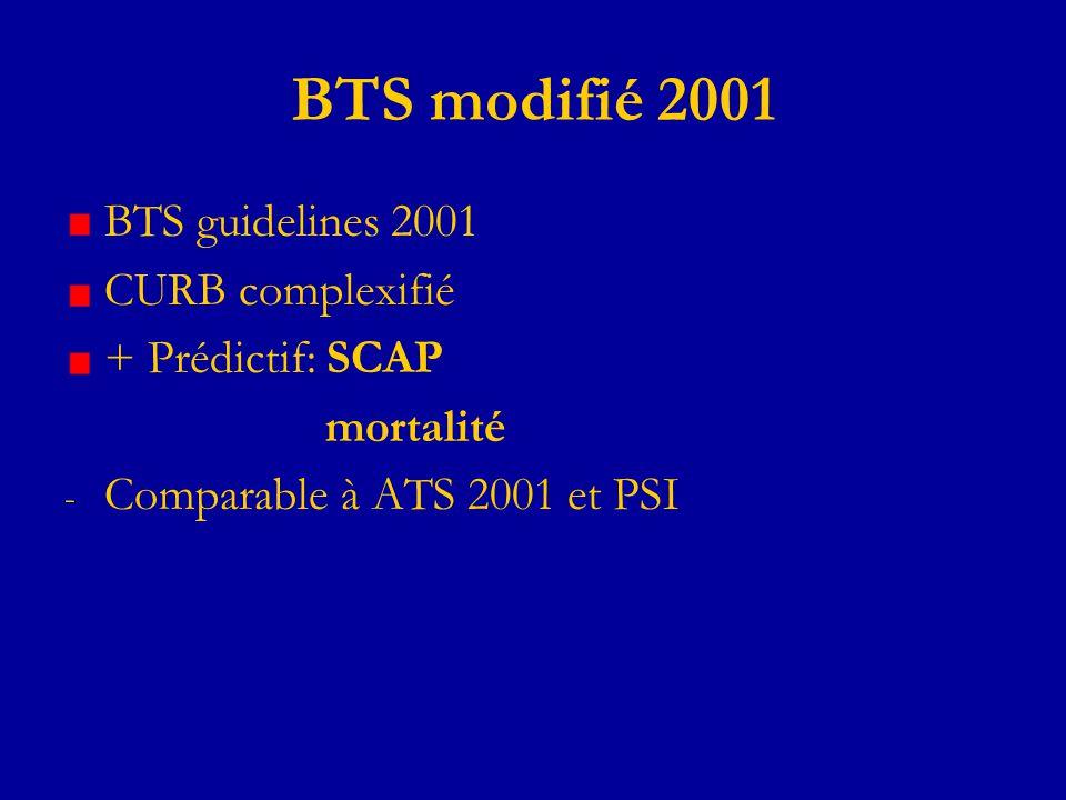 BTS modifié 2001 BTS guidelines 2001 CURB complexifié