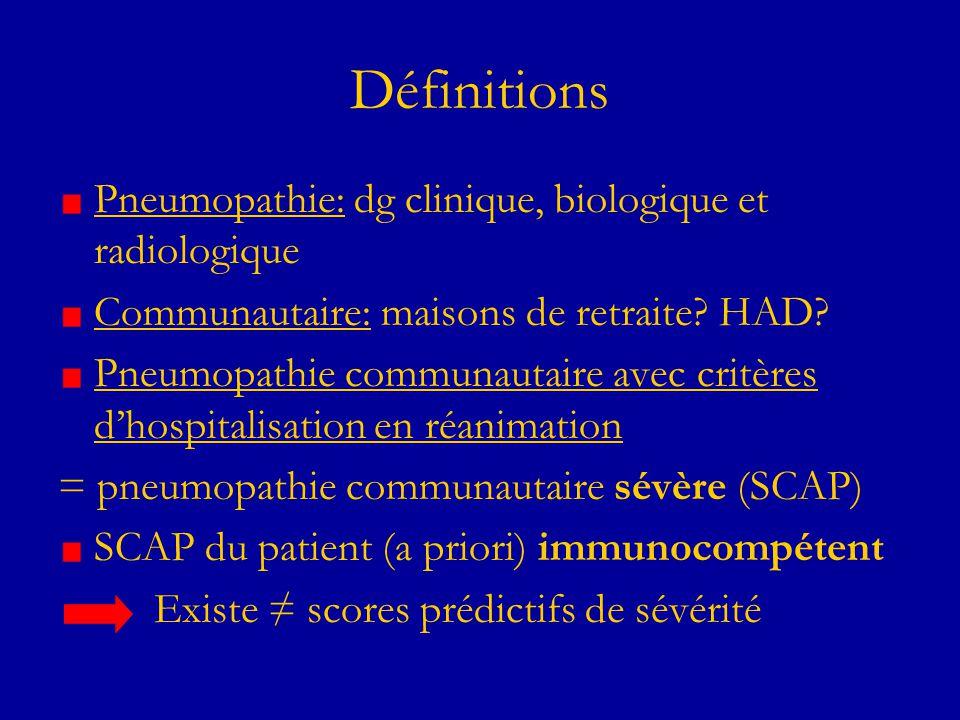 Définitions Pneumopathie: dg clinique, biologique et radiologique