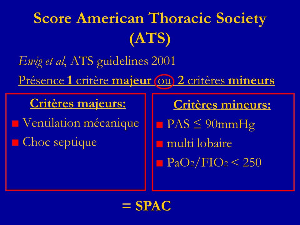 Score American Thoracic Society (ATS)