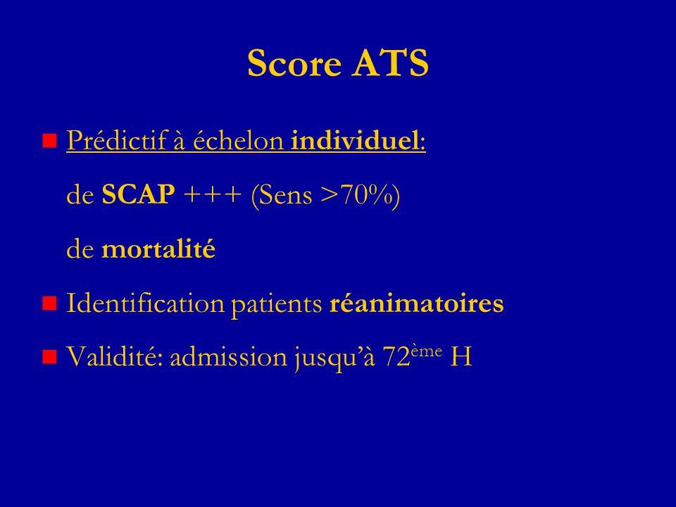 Score ATS Prédictif à échelon individuel: de SCAP +++ (Sens >70%)