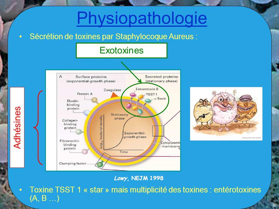 Physiopathologie Exotoxines Adhésines