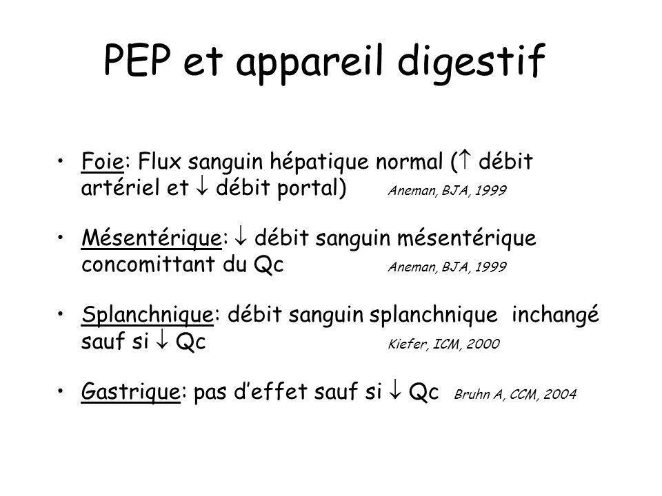 PEP et appareil digestif