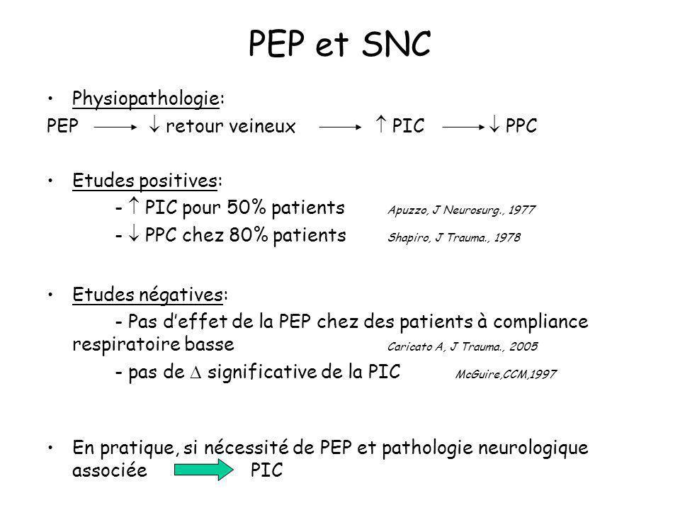 PEP et SNC Physiopathologie: PEP  retour veineux  PIC  PPC