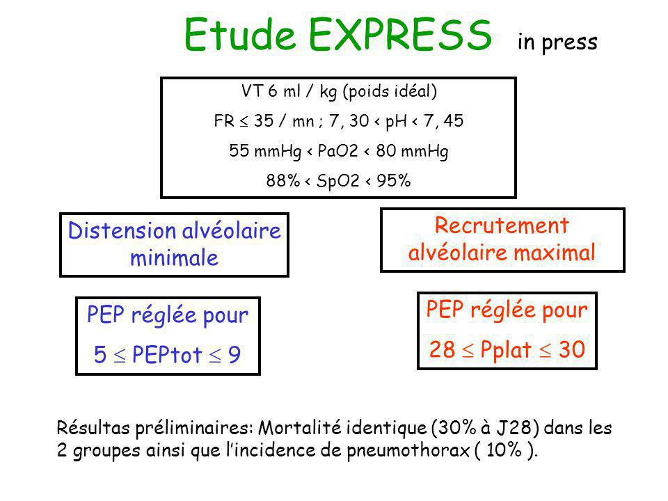 Etude EXPRESS in press Recrutement alvéolaire maximal