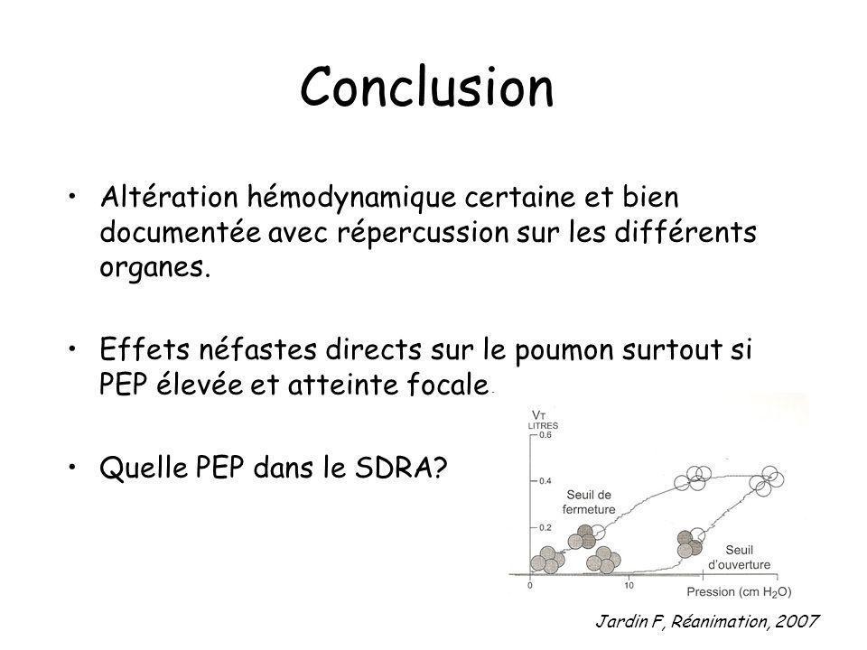 Conclusion Altération hémodynamique certaine et bien documentée avec répercussion sur les différents organes.