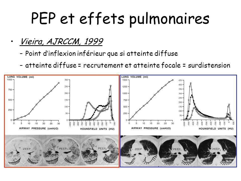 PEP et effets pulmonaires