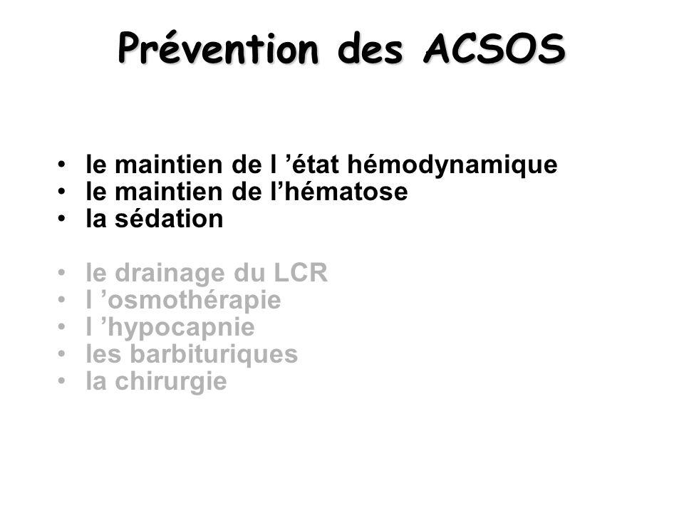 Prévention des ACSOS le maintien de l 'état hémodynamique